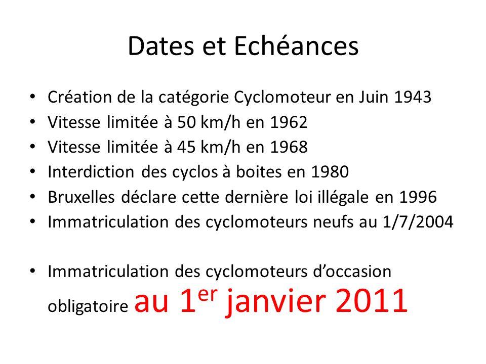 Dates et Echéances Création de la catégorie Cyclomoteur en Juin 1943 Vitesse limitée à 50 km/h en 1962 Vitesse limitée à 45 km/h en 1968 Interdiction