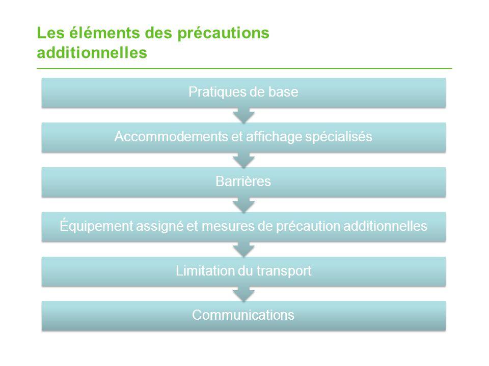 Les éléments des précautions additionnelles Communications Limitation du transport Équipement assigné et mesures de précaution additionnelles Barrière