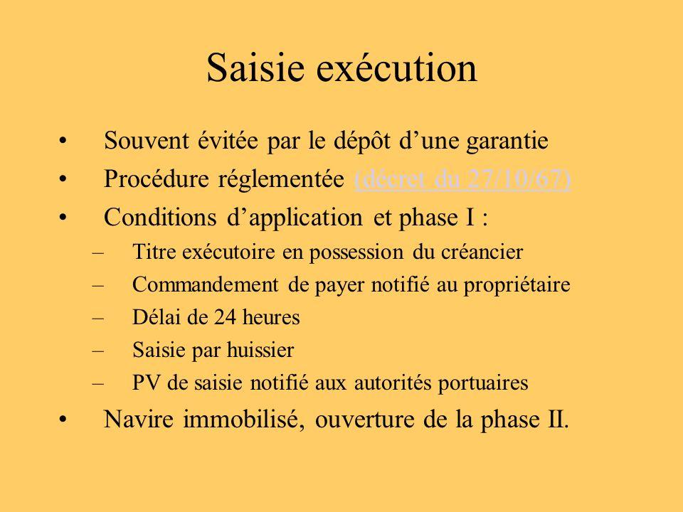 Saisie exécution Souvent évitée par le dépôt dune garantie Procédure réglementée (décret du 27/10/67)(décret du 27/10/67) Conditions dapplication et p