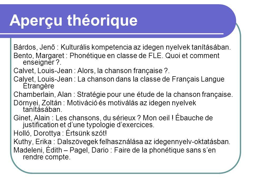 Aperçu théorique Bárdos, Jenő : Kulturális kompetencia az idegen nyelvek tanításában. Bento, Margaret : Phonétique en classe de FLE. Quoi et comment e