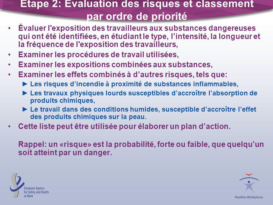 Étape 2: Évaluation des risques et classement par ordre de priorité Évaluer l'exposition des travailleurs aux substances dangereuses qui ont été ident