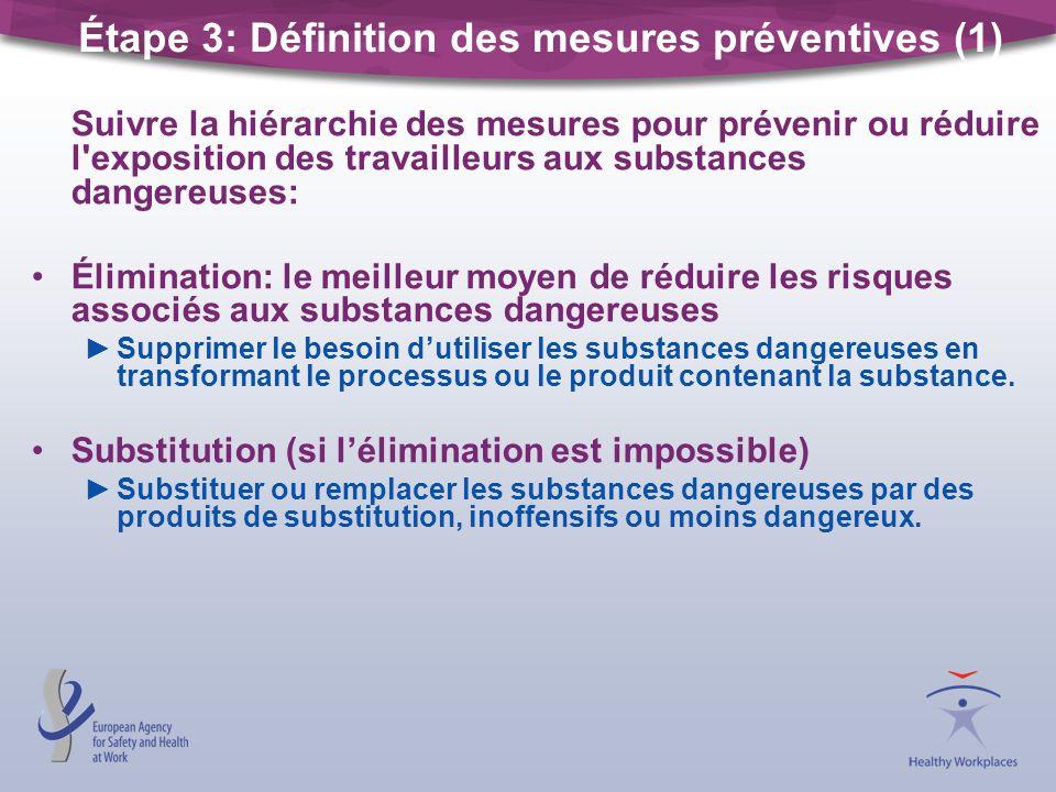 Suivre la hiérarchie des mesures pour prévenir ou réduire l'exposition des travailleurs aux substances dangereuses: Élimination: le meilleur moyen de