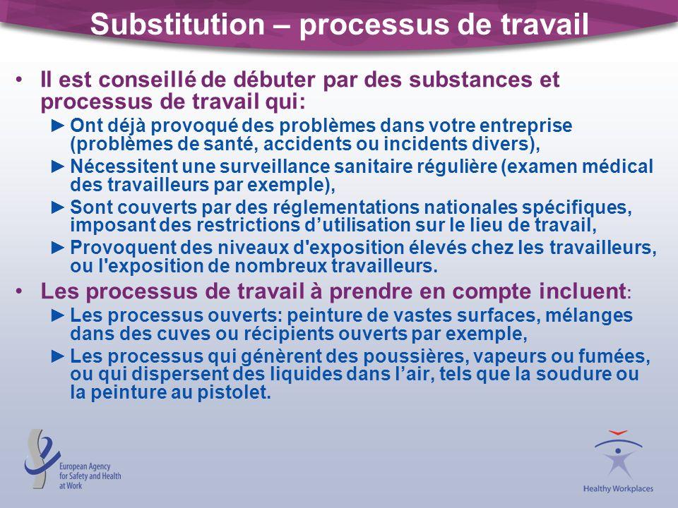 Substitution – processus de travail Il est conseillé de débuter par des substances et processus de travail qui: Ont déjà provoqué des problèmes dans v