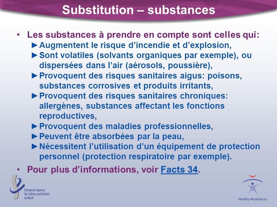 Substitution – substances Les substances à prendre en compte sont celles qui: Augmentent le risque dincendie et dexplosion, Sont volatiles (solvants o