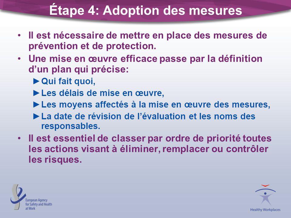Étape 4: Adoption des mesures Il est nécessaire de mettre en place des mesures de prévention et de protection. Une mise en œuvre efficace passe par la