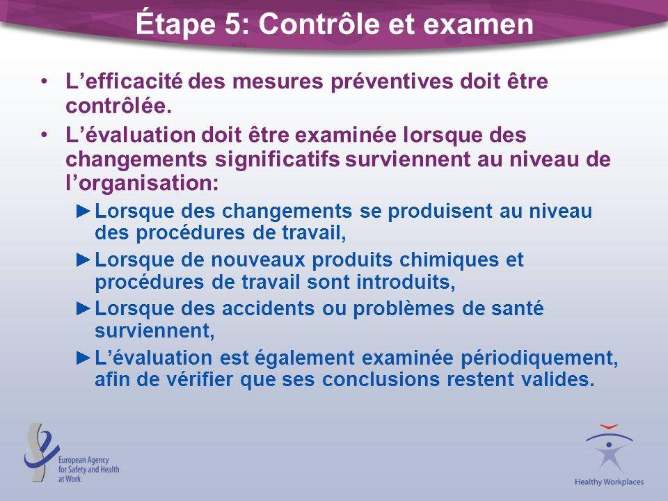 Étape 5: Contrôle et examen Lefficacité des mesures préventives doit être contrôlée. Lévaluation doit être examinée lorsque des changements significat