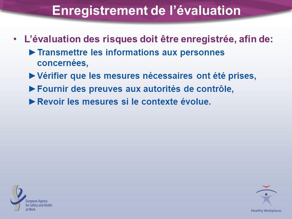 Enregistrement de lévaluation Lévaluation des risques doit être enregistrée, afin de: Transmettre les informations aux personnes concernées, Vérifier que les mesures nécessaires ont été prises, Fournir des preuves aux autorités de contrôle, Revoir les mesures si le contexte évolue.