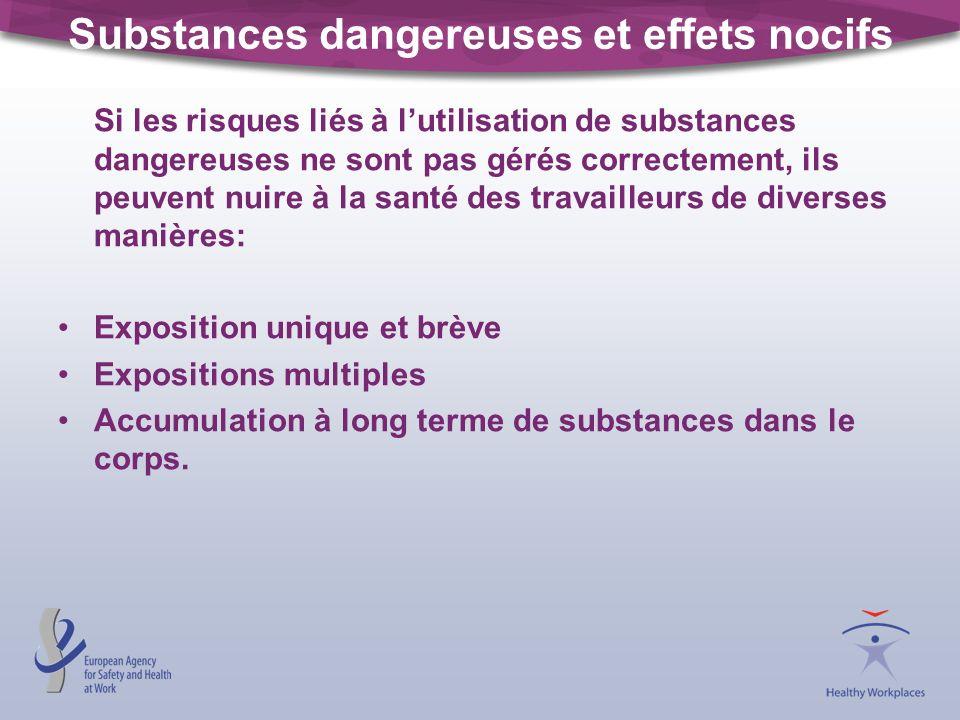 Substances dangereuses et effets nocifs Si les risques liés à lutilisation de substances dangereuses ne sont pas gérés correctement, ils peuvent nuire