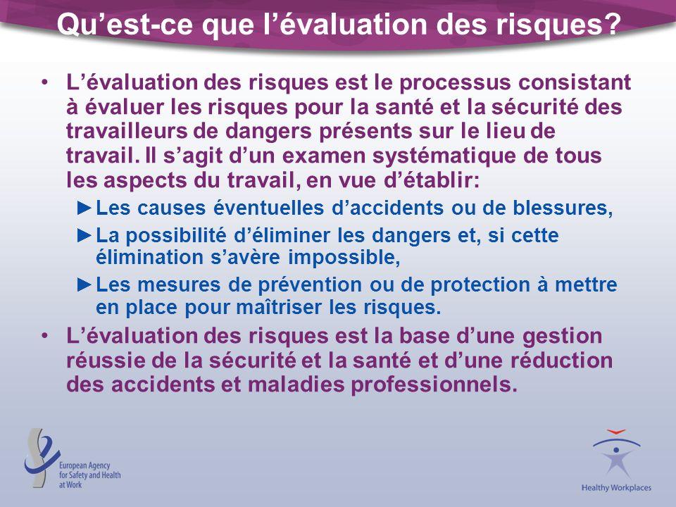 Quest-ce que lévaluation des risques? Lévaluation des risques est le processus consistant à évaluer les risques pour la santé et la sécurité des trava
