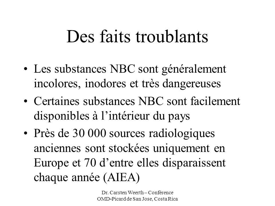 Dr. Carsten Weerth – Conférence OMD-Picard de San Jose, Costa Rica Des faits troublants Les substances NBC sont généralement incolores, inodores et tr