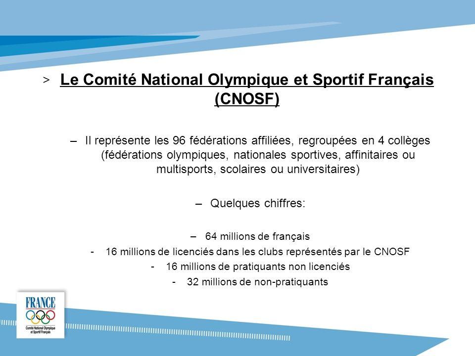 > Le Comité National Olympique et Sportif Français (CNOSF) –Il représente les 96 fédérations affiliées, regroupées en 4 collèges (fédérations olympiques, nationales sportives, affinitaires ou multisports, scolaires ou universitaires) –Quelques chiffres: –64 millions de français -16 millions de licenciés dans les clubs représentés par le CNOSF -16 millions de pratiquants non licenciés -32 millions de non-pratiquants