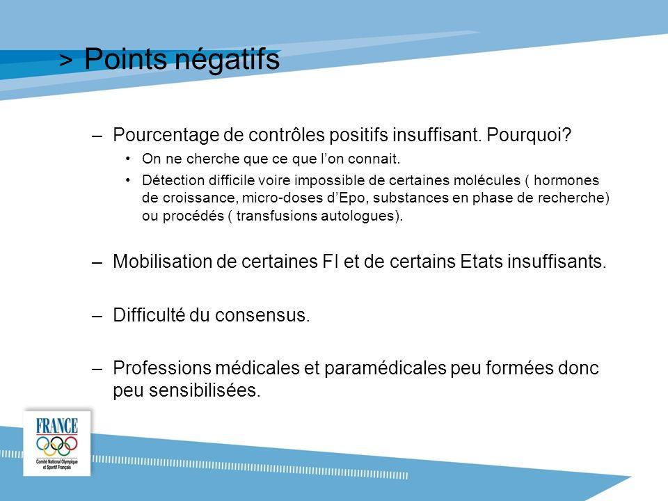 > Points négatifs –Pourcentage de contrôles positifs insuffisant.