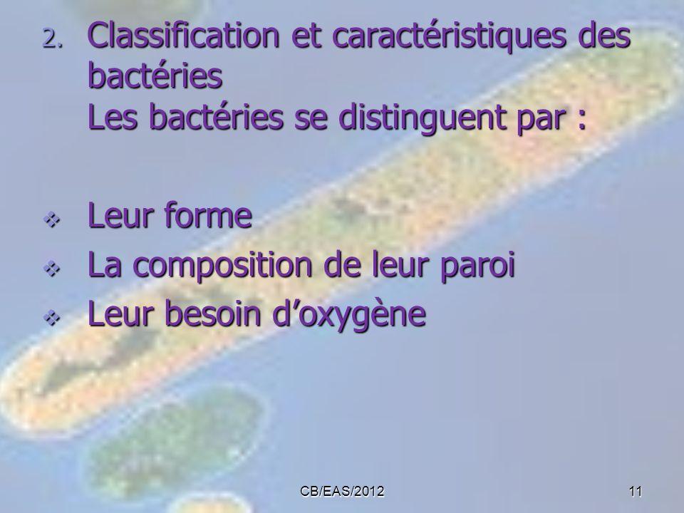 2. Classification et caractéristiques des bactéries Les bactéries se distinguent par : Leur forme Leur forme La composition de leur paroi La compositi