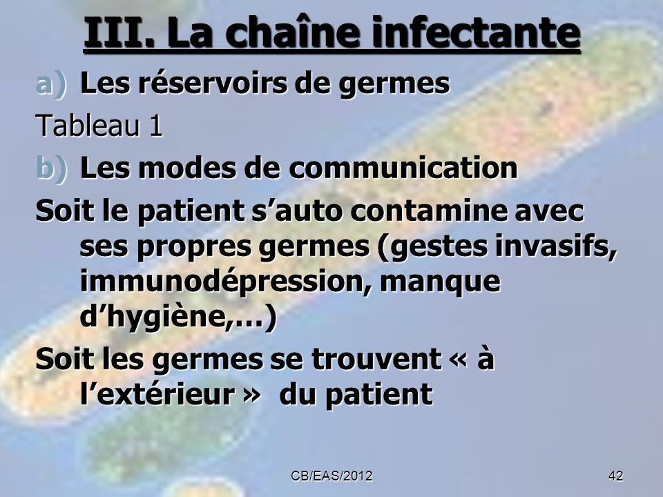 III. La chaîne infectante a)Les réservoirs de germes Tableau 1 b)Les modes de communication Soit le patient sauto contamine avec ses propres germes (g