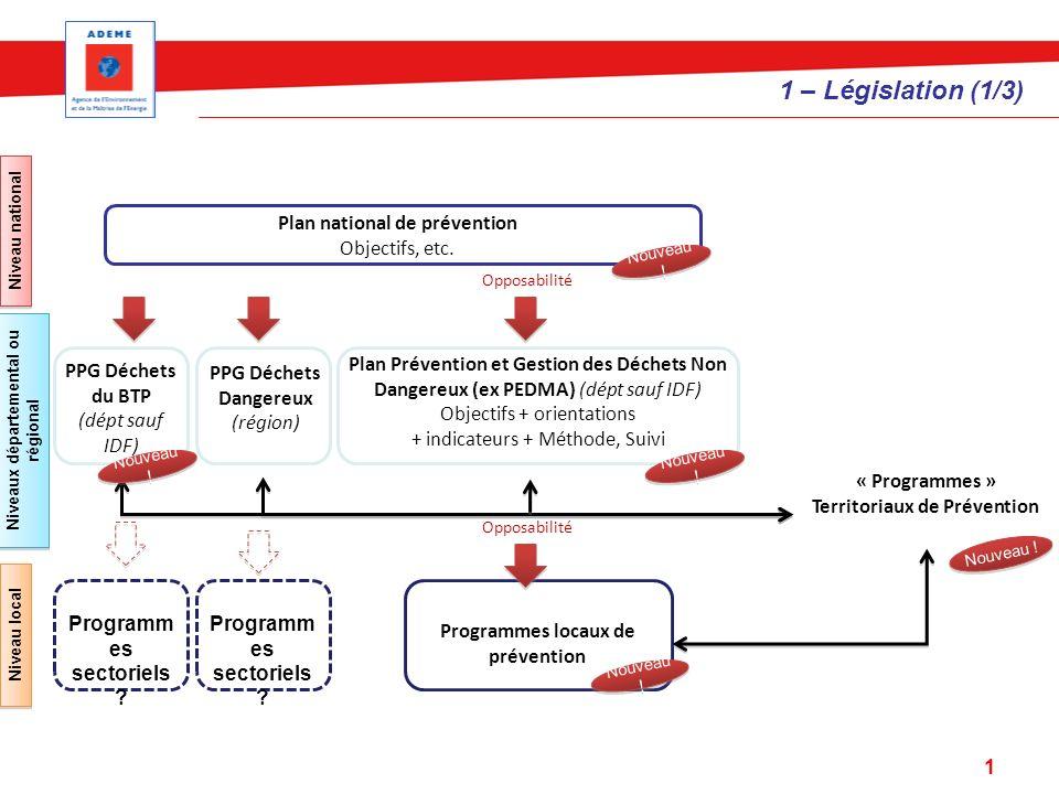 2 1 – Législation (2/3) Périmètre géographique ObjetDéchets concernésCode de lenvironnement Partie législative Partie réglementaire Plan nationalde prévention des déchetsL.541-11 Plan régional ou interrégional de prévention et de gestion des déchets dangereux (PPG-DD) L.541-13R.541-29 à R.541-41 Plan départemental ou interdépartemental (régional en Ile-de-France) des déchets non dangereux (PPG-DND) L.541-14R.541-13 à D.541-28 des déchets issus de chantiers du BTP (PPG-DBTP) L.541-14-1R.541-41-1 à R.541-41-18 NB : Egalement, des Plans nationaux de « prévention et de gestion » pour certaines catégories de déchets selon liste établie par décret en Conseil dEtat à raison de leur degré de nocivité ou de leurs particularités (art.