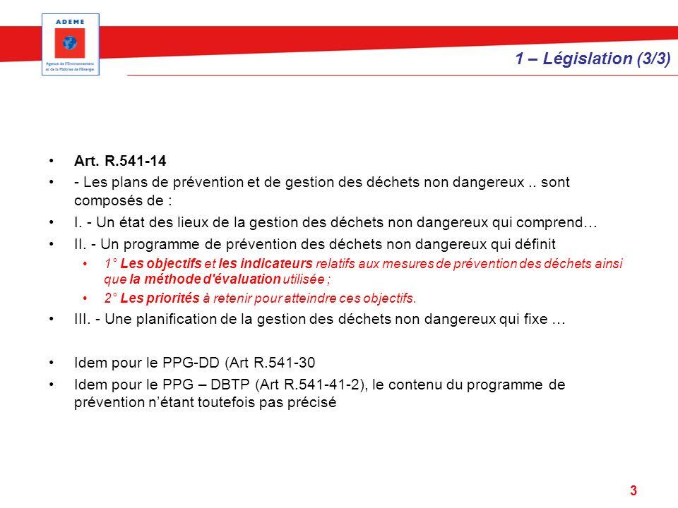 3 1 – Législation (3/3) Art.