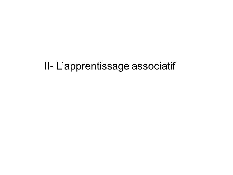 II- Lapprentissage associatif
