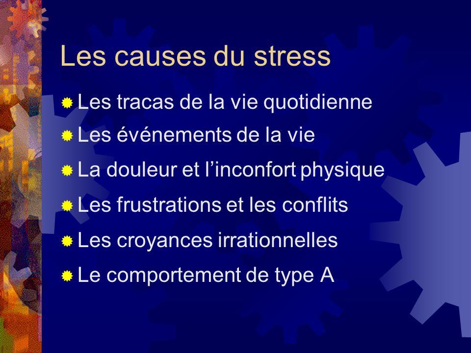 Le stress est une émotion Stress Stress : ensemble des réactions de lorganisme à toute demande dadaptation comprenant : eustressbon eustress : bon str