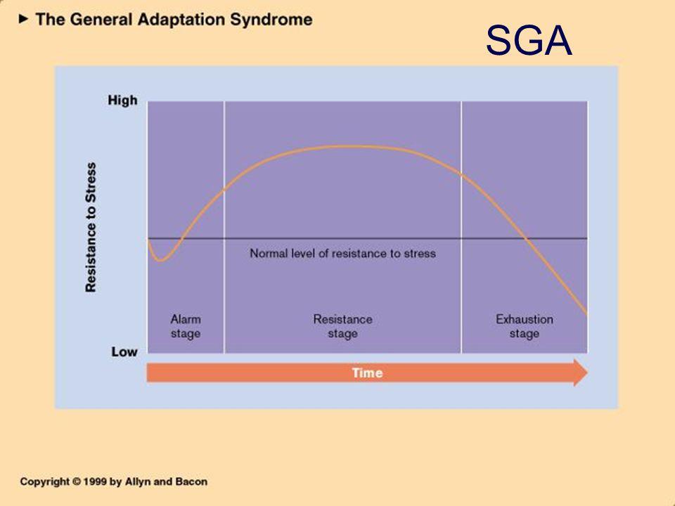 Le syndrome général dadaptation