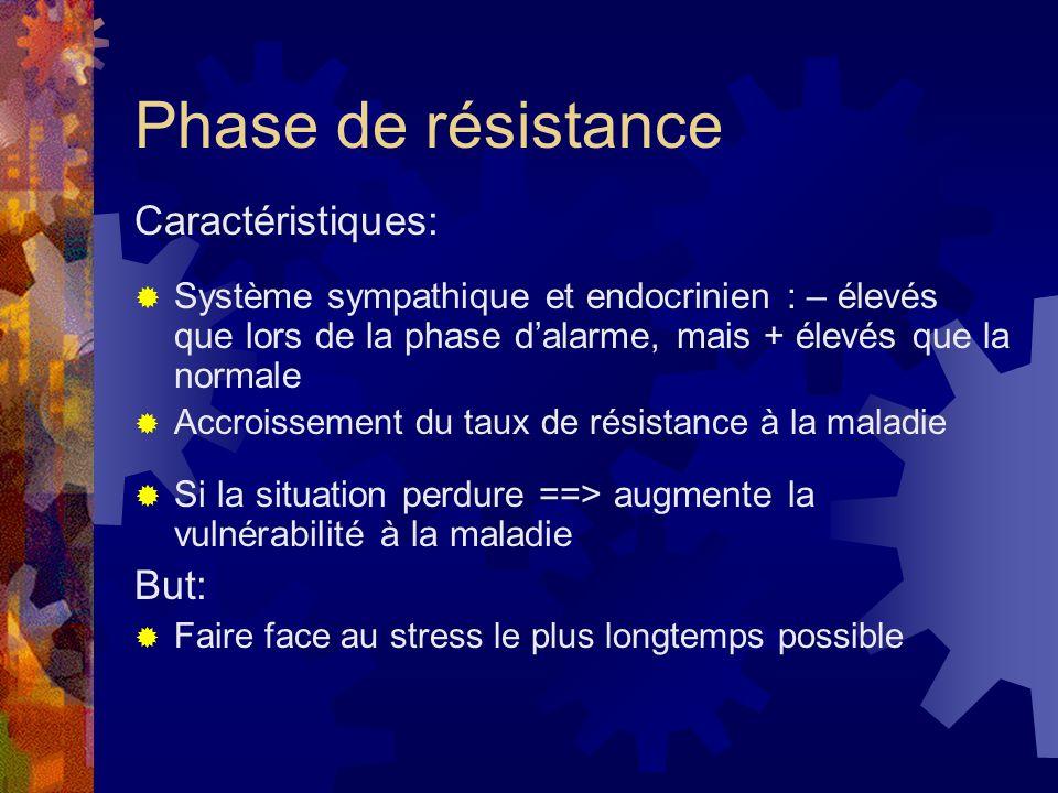 LA PHASE DALARME Libérationhormones Libération de diverses hormones : adrénalinenorépinéphrine adrénaline et norépinéphrine (rôle majeur) accélération