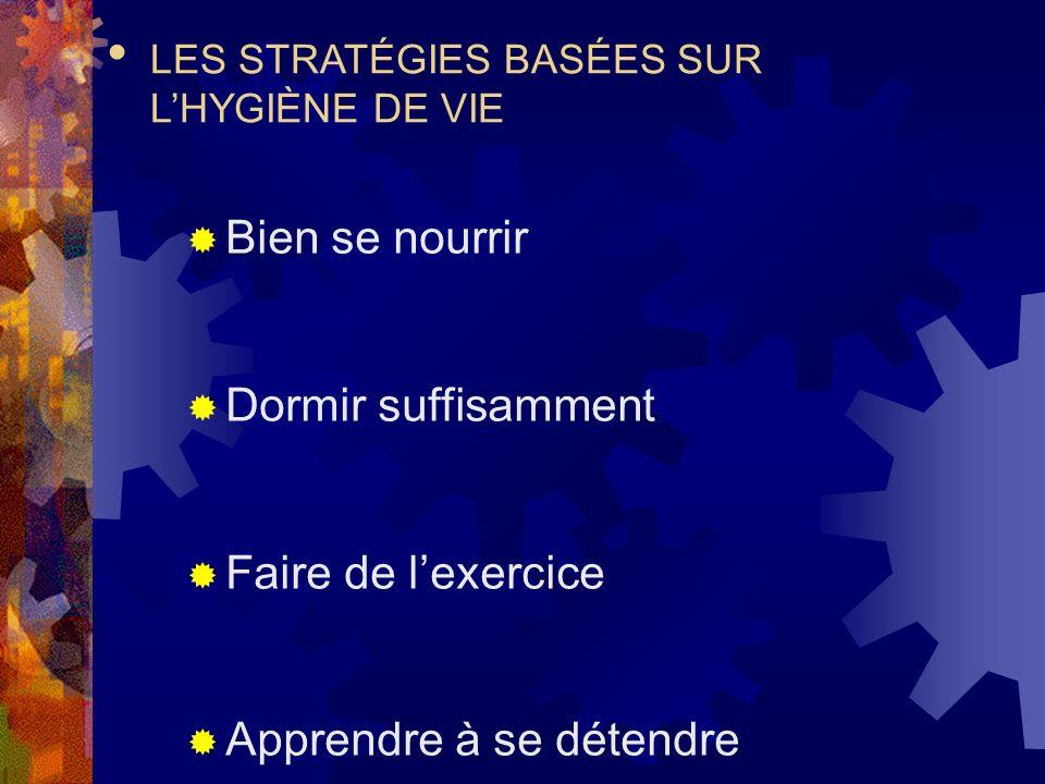 LES STRATÉGIES PERMETTANT DE FAIRE FACE AU STRESS 10.3.1 DÉTERMINER LA SOURCE DE STRESS 10.3.2EXPLORER DIFFÉRENTES STRATÉGIES SUSCEPTIBLES DE CONTRER