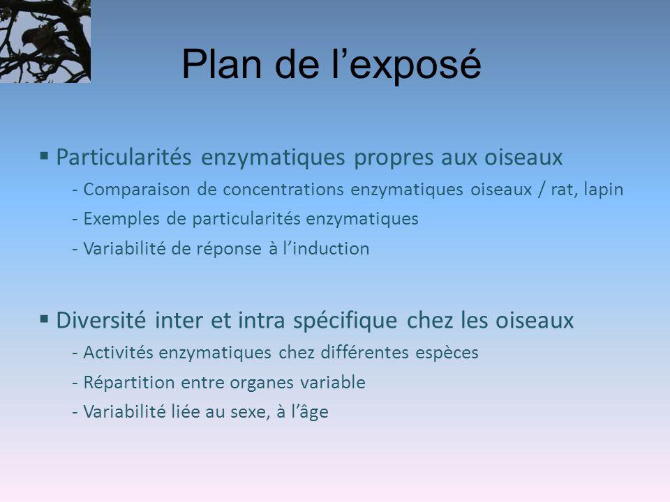 Plan de lexposé Particularités enzymatiques propres aux oiseaux - Comparaison de concentrations enzymatiques oiseaux / rat, lapin - Exemples de partic
