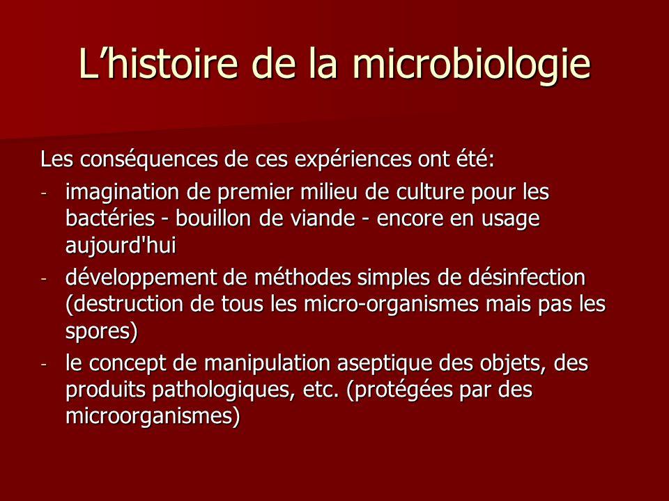 Lhistoire de la microbiologie Les conséquences de ces expériences ont été: - imagination de premier milieu de culture pour les bactéries - bouillon de