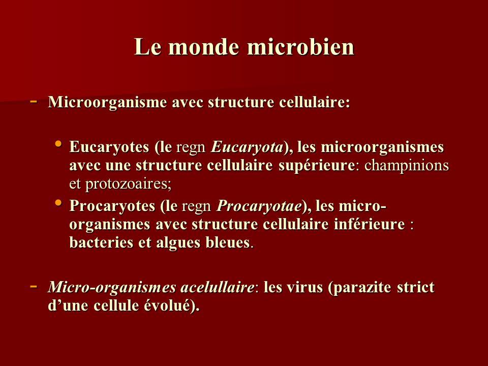 Le monde microbien - Microorganisme avec structure cellulaire: Eucaryotes (le regn Eucaryota), les microorganismes avec une structure cellulaire supérieure: champinions et protozoaires; Eucaryotes (le regn Eucaryota), les microorganismes avec une structure cellulaire supérieure: champinions et protozoaires; Procaryotes (le regn Procaryotae), les micro- organismes avec structure cellulaire inférieure : bacteries et algues bleues.