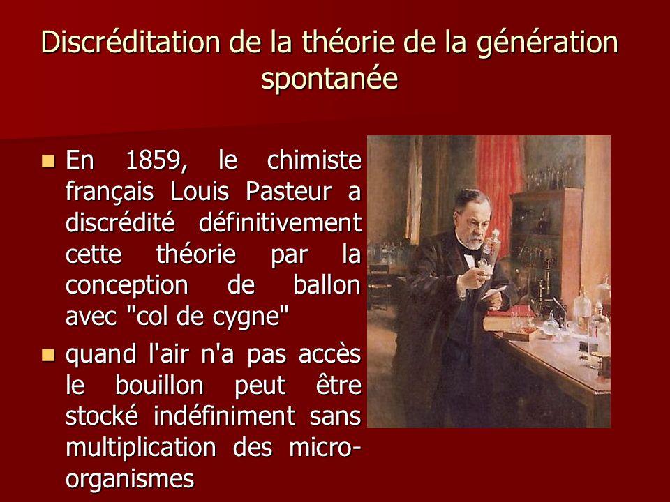 Discréditation de la théorie de la génération spontanée En 1859, le chimiste français Louis Pasteur a discrédité définitivement cette théorie par la conception de ballon avec col de cygne En 1859, le chimiste français Louis Pasteur a discrédité définitivement cette théorie par la conception de ballon avec col de cygne quand l air n a pas accès le bouillon peut être stocké indéfiniment sans multiplication des micro- organismes quand l air n a pas accès le bouillon peut être stocké indéfiniment sans multiplication des micro- organismes