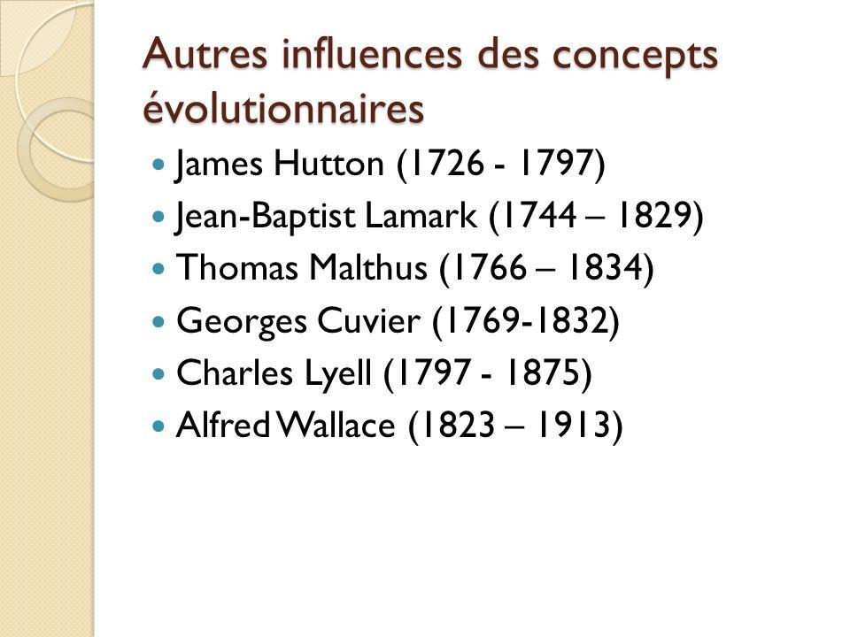 Autres influences des concepts évolutionnaires James Hutton (1726 - 1797) Jean-Baptist Lamark (1744 – 1829) Thomas Malthus (1766 – 1834) Georges Cuvie