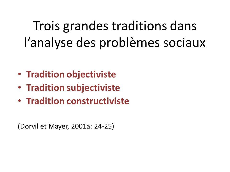 Trois grandes traditions dans lanalyse des problèmes sociaux Tradition objectiviste Tradition subjectiviste Tradition constructiviste (Dorvil et Mayer, 2001a: 24-25)
