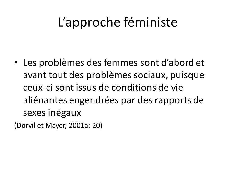 Lapproche féministe Les problèmes des femmes sont dabord et avant tout des problèmes sociaux, puisque ceux-ci sont issus de conditions de vie aliénantes engendrées par des rapports de sexes inégaux (Dorvil et Mayer, 2001a: 20)
