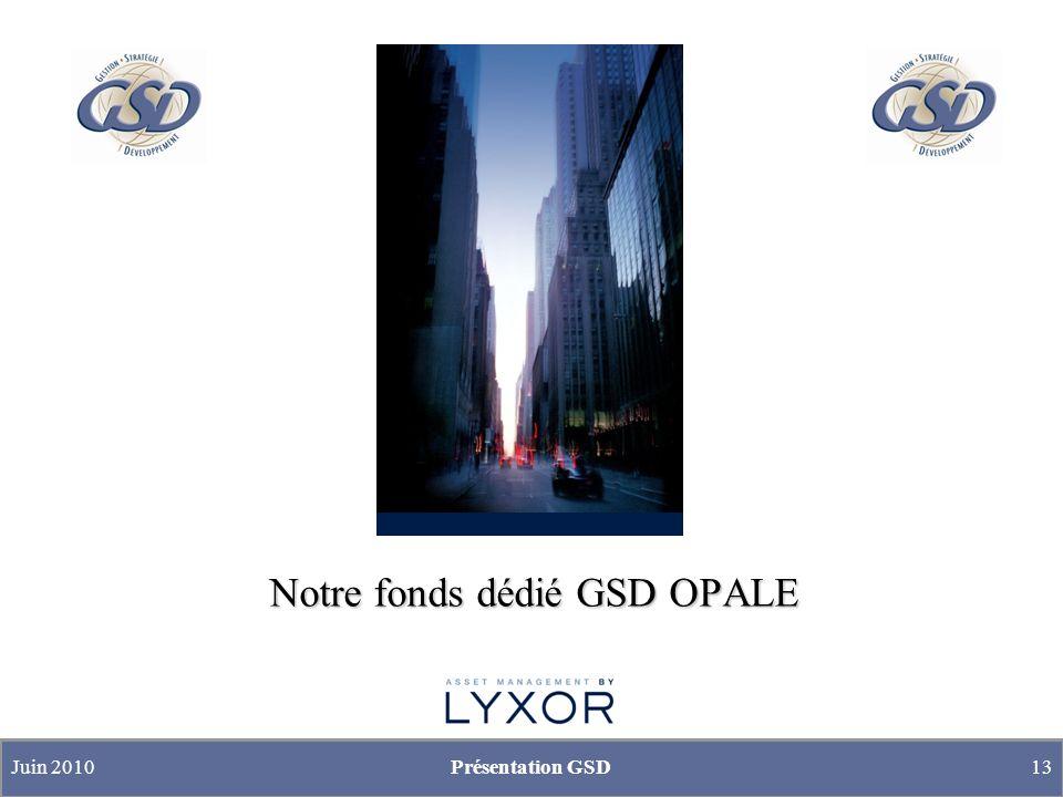 Notre fonds dédié GSD OPALE Juin 2010Présentation GSD13