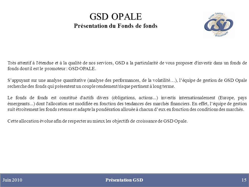 GSD OPALE GSD OPALE Présentation du Fonds de fonds Très attentif à l'étendue et à la qualité de nos services, GSD a la particularité de vous proposer