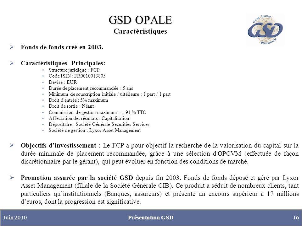GSD OPALE GSD OPALE Performances du fonds (au 25 juin 2010) Juin 2010Présentation GSD17 2009 : Léquipe de gestion de GSD Opale a permis à ses investisseurs de réaliser un gain de + 34,28 % sur lannée.