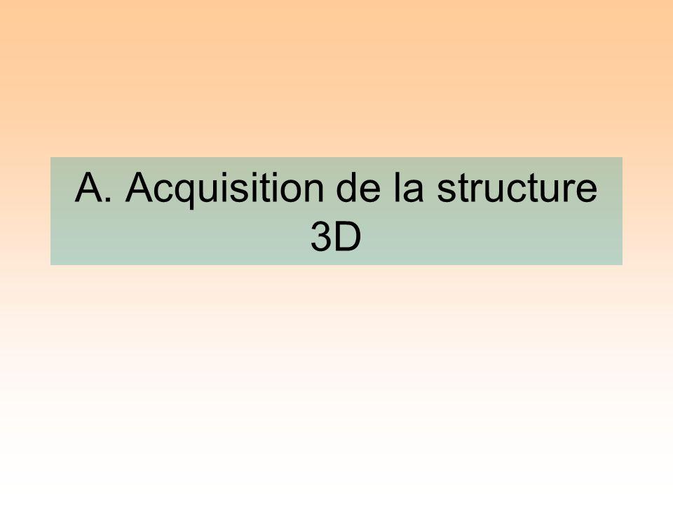 A. Acquisition de la structure 3D