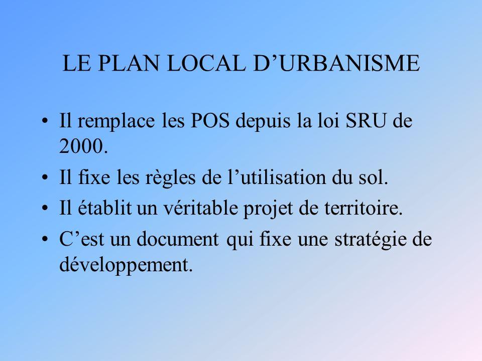 LE PLAN LOCAL DURBANISME Il remplace les POS depuis la loi SRU de 2000. Il fixe les règles de lutilisation du sol. Il établit un véritable projet de t