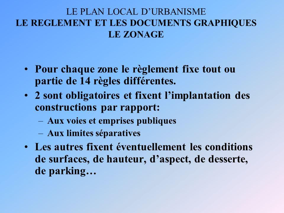 LE PLAN LOCAL DURBANISME LE REGLEMENT ET LES DOCUMENTS GRAPHIQUES LE ZONAGE Pour chaque zone le règlement fixe tout ou partie de 14 règles différentes