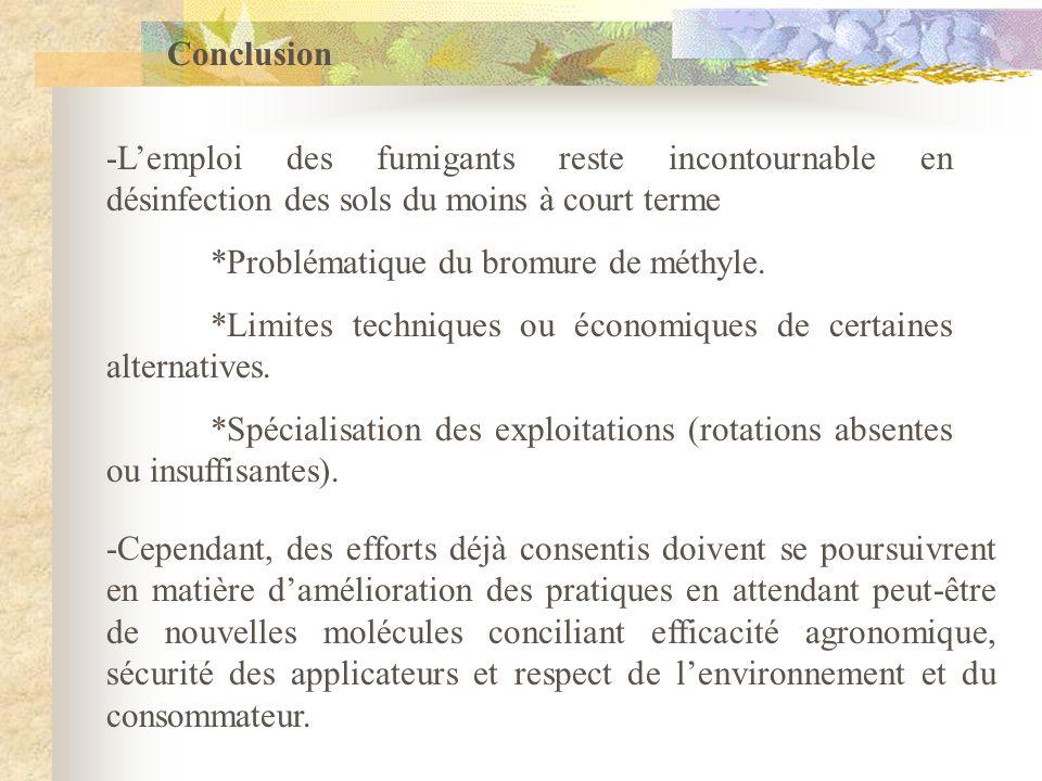 Conclusion -Lemploi des fumigants reste incontournable en désinfection des sols du moins à court terme *Problématique du bromure de méthyle. *Limites