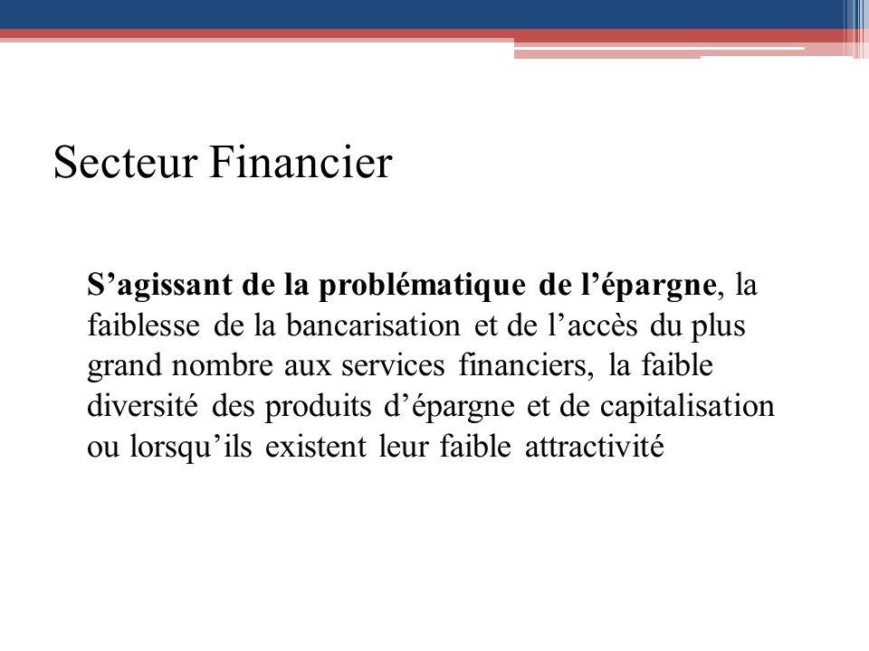 Secteur Financier Sagissant de la problématique de lépargne, la faiblesse de la bancarisation et de laccès du plus grand nombre aux services financier