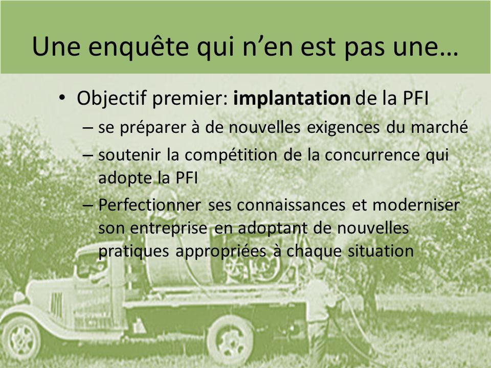 Une enquête qui nen est pas une… Objectif premier: implantation de la PFI – se préparer à de nouvelles exigences du marché – soutenir la compétition d