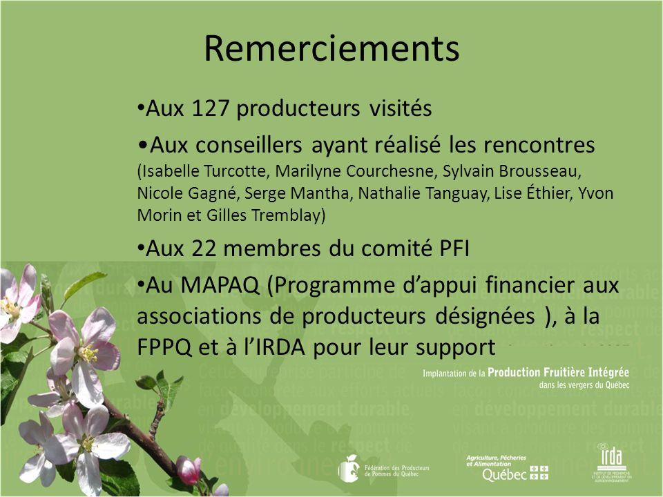 Remerciements Aux 127 producteurs visités Aux conseillers ayant réalisé les rencontres (Isabelle Turcotte, Marilyne Courchesne, Sylvain Brousseau, Nic