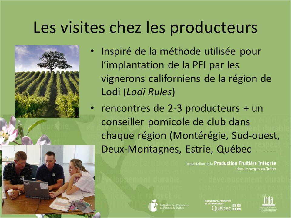 Les visites chez les producteurs Inspiré de la méthode utilisée pour limplantation de la PFI par les vignerons californiens de la région de Lodi (Lodi