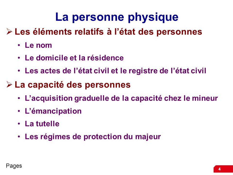 4 La personne physique Les éléments relatifs à létat des personnes Le nom Le domicile et la résidence Les actes de létat civil et le registre de létat