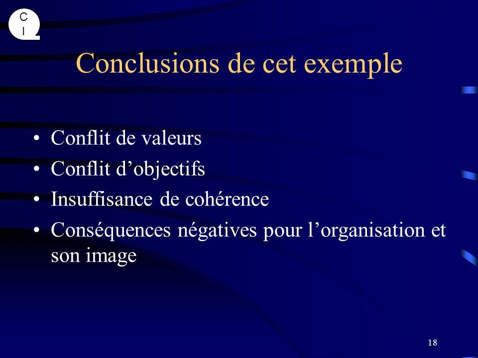 CICI 18 Conclusions de cet exemple Conflit de valeurs Conflit dobjectifs Insuffisance de cohérence Conséquences négatives pour lorganisation et son im