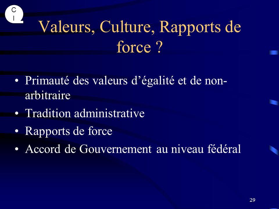 CICI 29 Valeurs, Culture, Rapports de force ? Primauté des valeurs dégalité et de non- arbitraire Tradition administrative Rapports de force Accord de