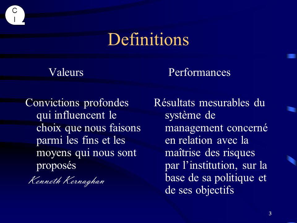 CICI 4 Interaction entre valeurs et performances Approche orientée Intégrité interaction faible Approche orientée Projet interaction forte