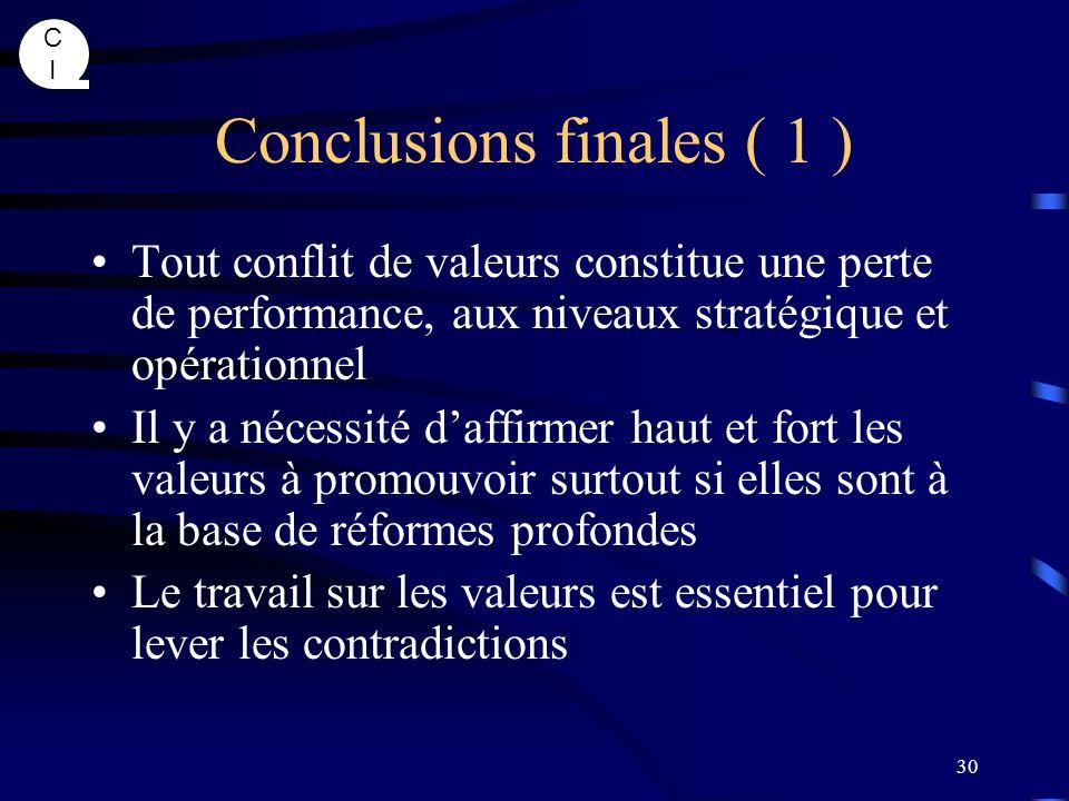 CICI 30 Conclusions finales ( 1 ) Tout conflit de valeurs constitue une perte de performance, aux niveaux stratégique et opérationnel Il y a nécessité