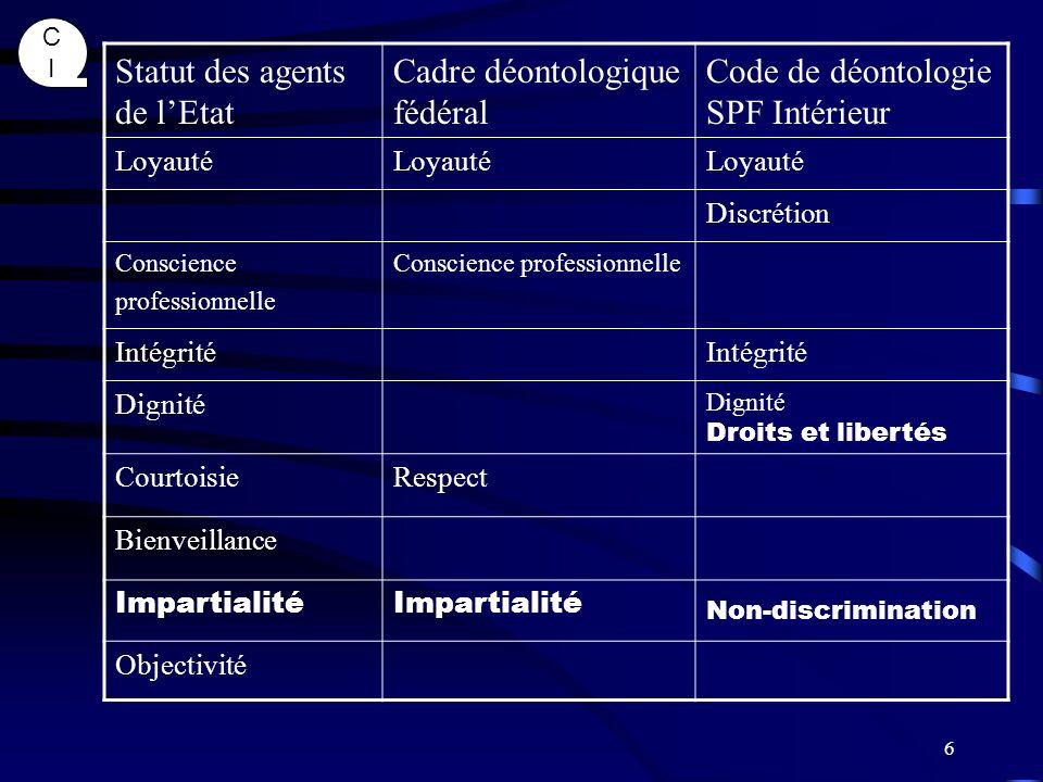 CICI 6 Statut des agents de lEtat Cadre déontologique fédéral Code de déontologie SPF Intérieur Loyauté Discrétion Conscience professionnelle Conscien