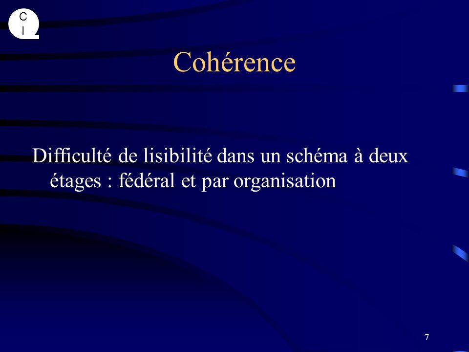CICI 18 Conclusions de cet exemple Conflit de valeurs Conflit dobjectifs Insuffisance de cohérence Conséquences négatives pour lorganisation et son image